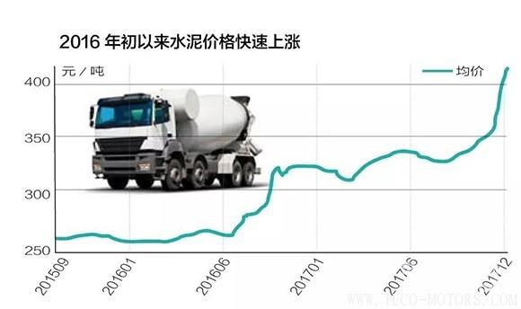 【建材】水泥产业寡头时代来临,谁是A股水泥盈利能力10强? 行业资讯 第1张